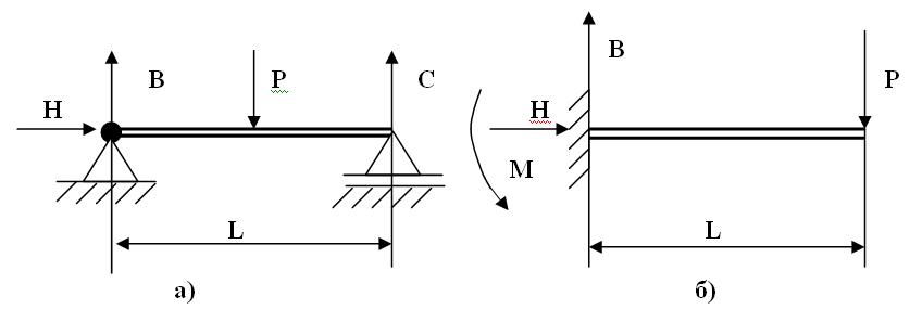 Задачи по сопромату с решением опорные реакции урок решения задач световые явления